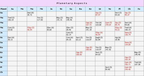 planetaryaspects_857