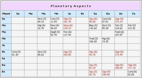 westernaspects-planetary_639